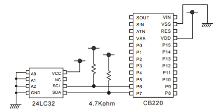 Reading from and Writing to an EEPROM