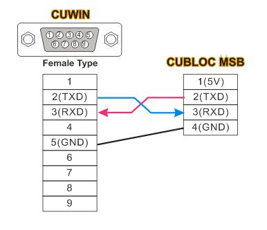 Creating a CUWIN Modbus RTU Master with NModbus